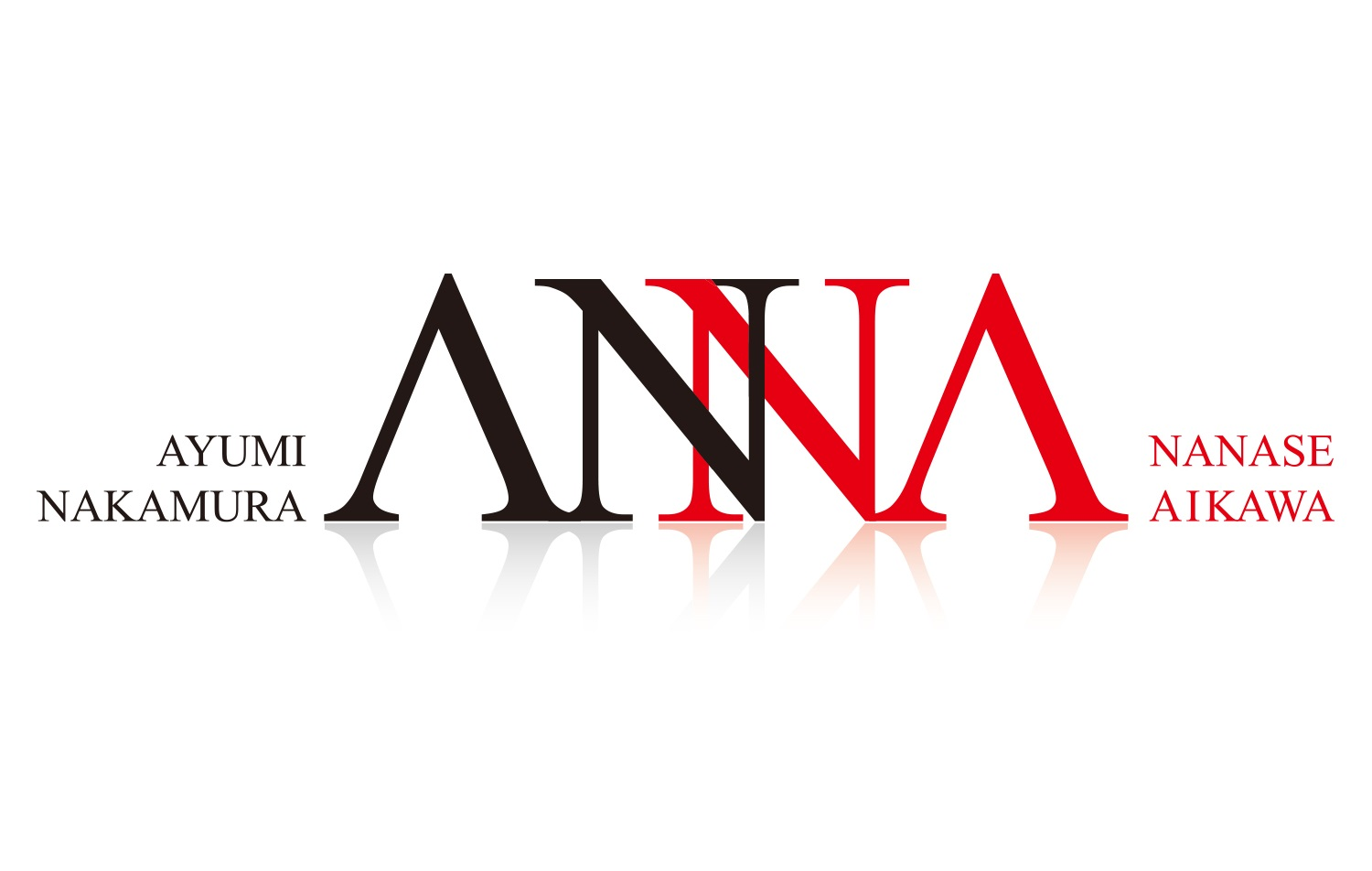 ANNAPROJECT